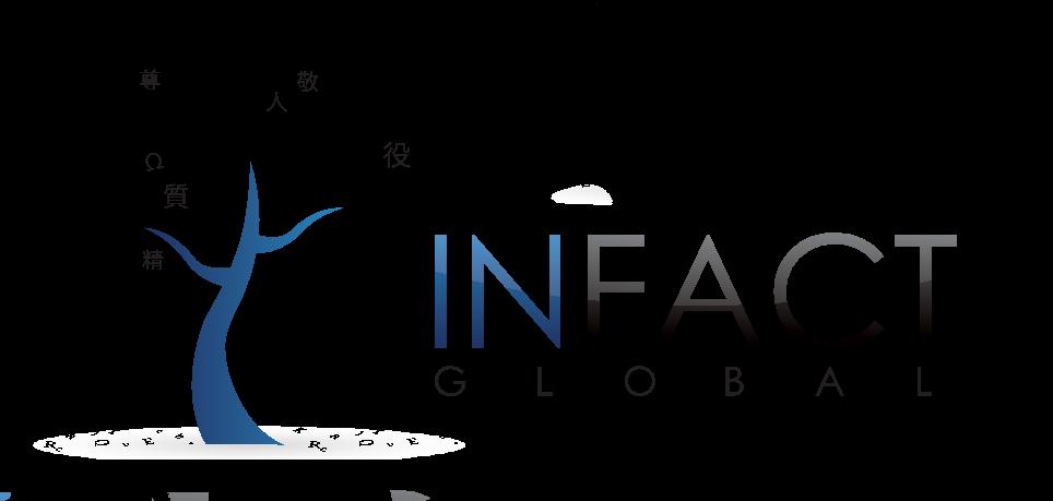 Logo intact global